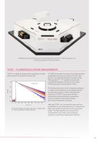 PHOTOLUMINESCENCE SPECTROMETER FLS1000 - 9