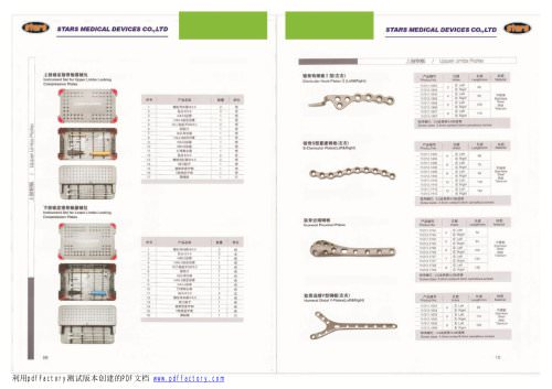 Instrument Sets and Plates