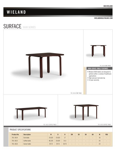 Surface: 3600 Tables