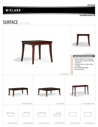 Surface: 4500 Tables, Square Corners