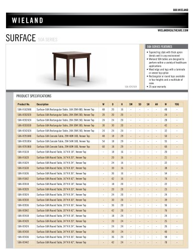 Surface: 50A Series Occasional Tables