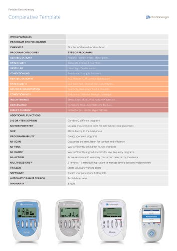 Portable Electrotherapy Comparative Template