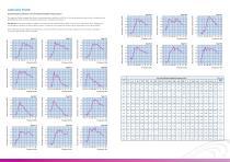 Accutone Studio Absorption Panels - 3