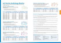 Audiology Facilities - 9