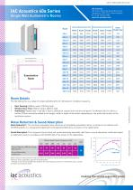 IAC Acoustics 40a Series Single Wall Audiometric Rooms - 1