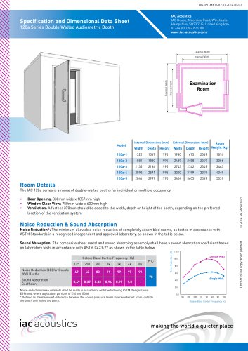 Specification and Dimensional Data Sheet 120a Series Double Walled Audiometric Booth