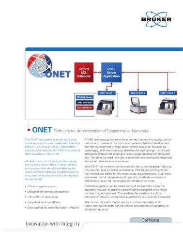 ONET - Software for Administration of Spectrometer Networks