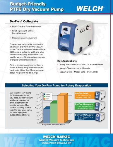 PTFE Dry Vacuum Pumps