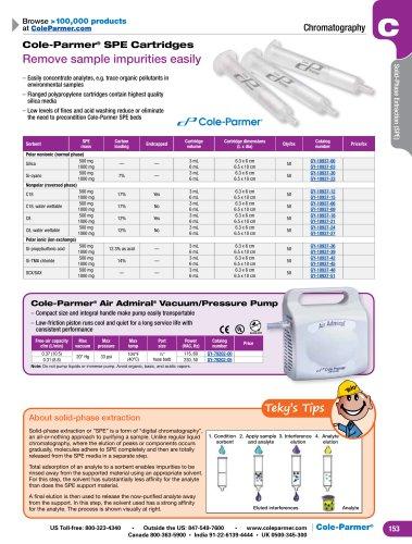 Cole-Parmer® SPE Cartridges