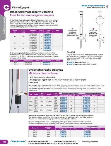 Glass Chromatography Columns