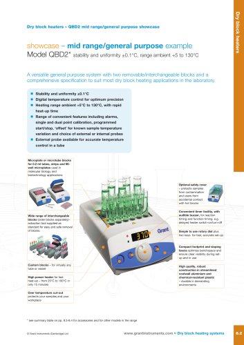 QB series dry block heating systems
