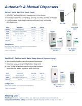 Instant Hand Sanitizer Manual Dispenser (Fresh Scent) - 2