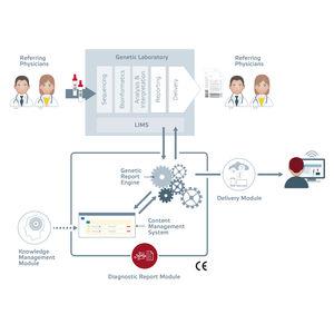 módulo de software de criação de relatórios / de diagnóstico / de genética / de laboratório