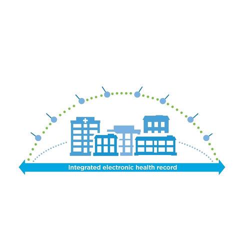 software de registro clínico