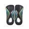 palmilha ortopédica 3/4 com apoio do arco longitudinal / com apoio do arco transverso / para adultoAXLL Classic-17ADDS Design